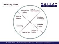 Leadership_Wheel