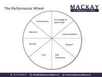 Performance_Wheel