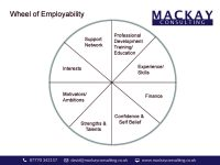 Wheel_of_Employability