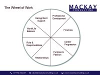 Wheel_of_Work